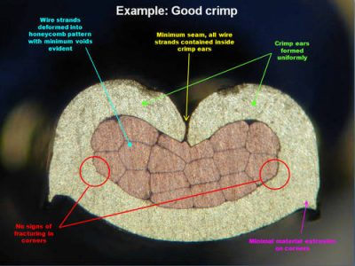 Cross Section of a Good Crimp